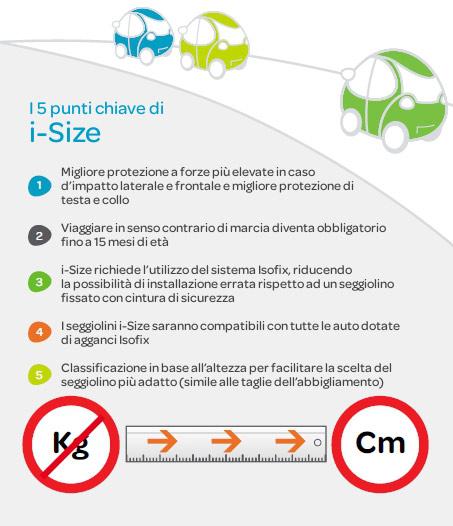 isize-normativa-auto